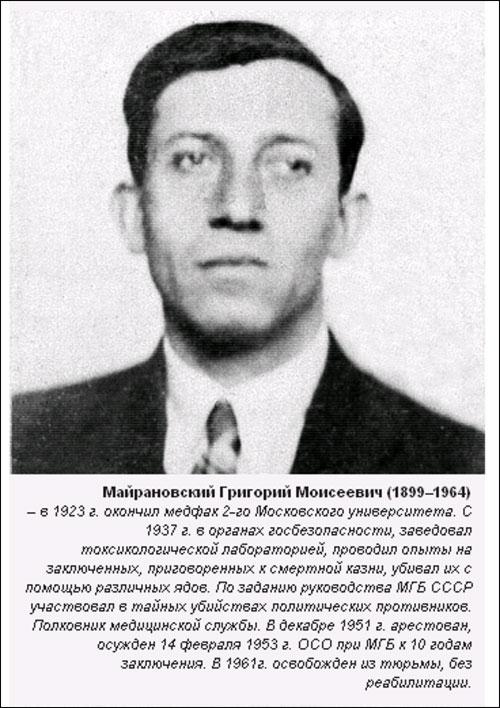 Отравители из НКВД. Майрановский Григорий Моисеевич (1899–1964)